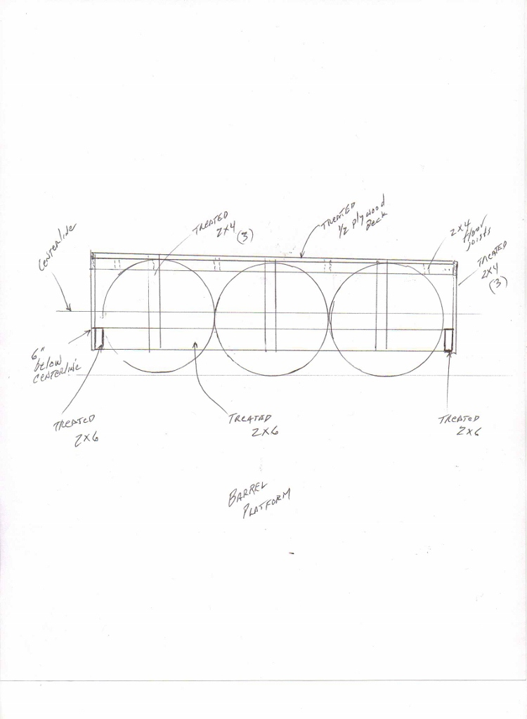 Barrel platform sketch (750x1024).jpg